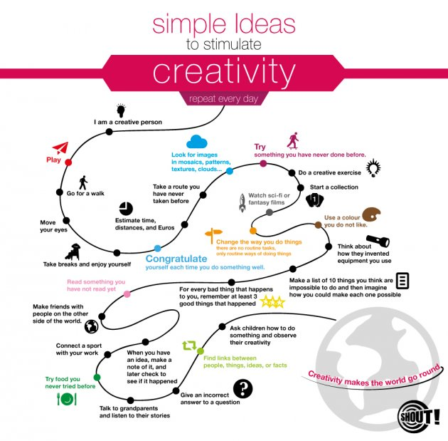 stimulate-creativity-infographic_32181.jpg