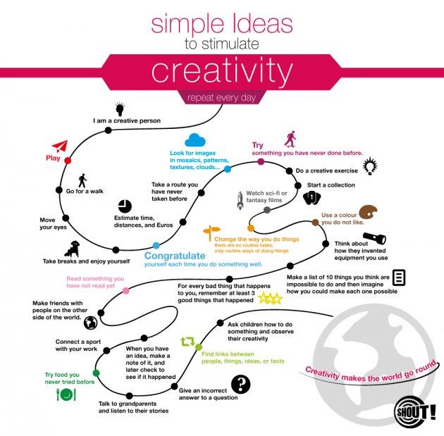 stimulate-creativity-infographic_32181.jpg